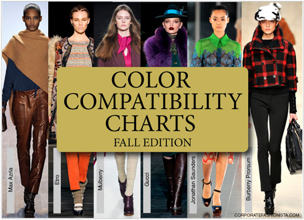 Everything You Need To Know About Decoding Fall's Hottest ...